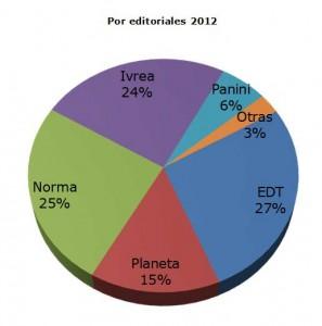 Editoriales(global)12