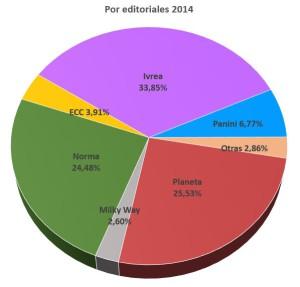 editoriales 2014